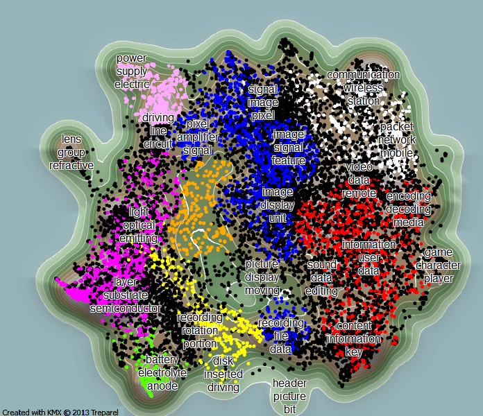 Sony cluster map